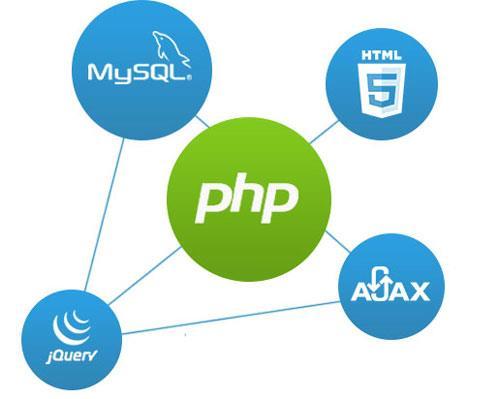 PHP ve MYSQL Geliştirme